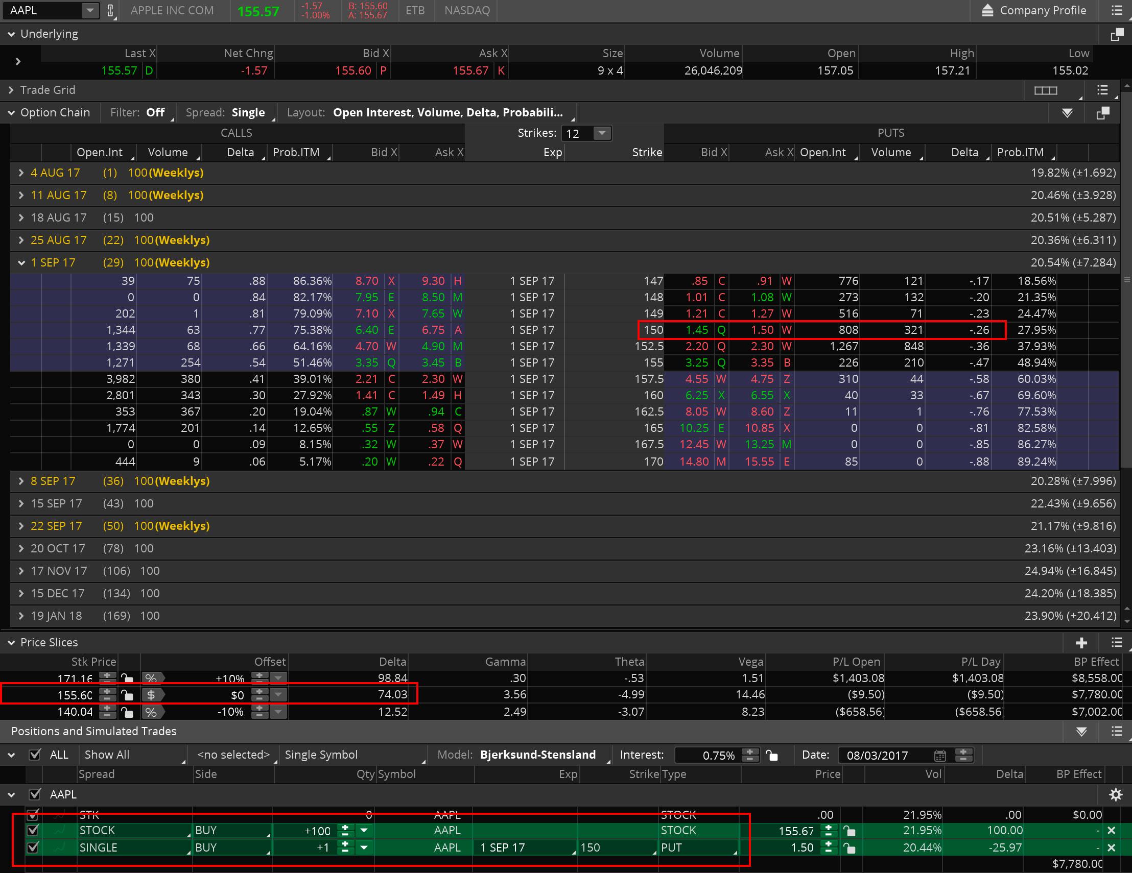 Stock options delta